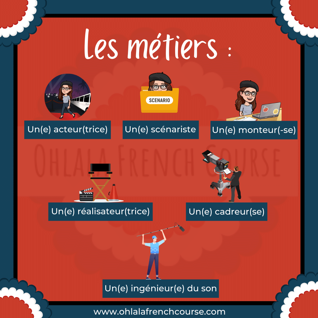 French Vocabulary - Jobs in TV series