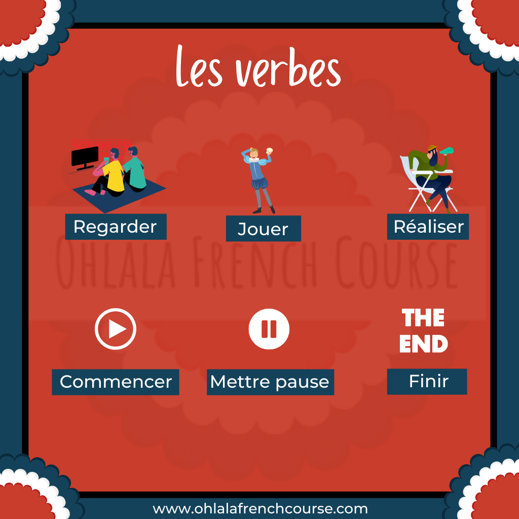 French Vocabulary - TV Series - Verbs