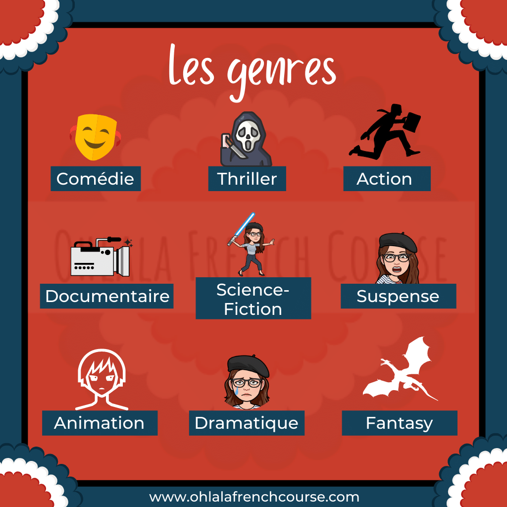 French Vocabulary - TV series genres