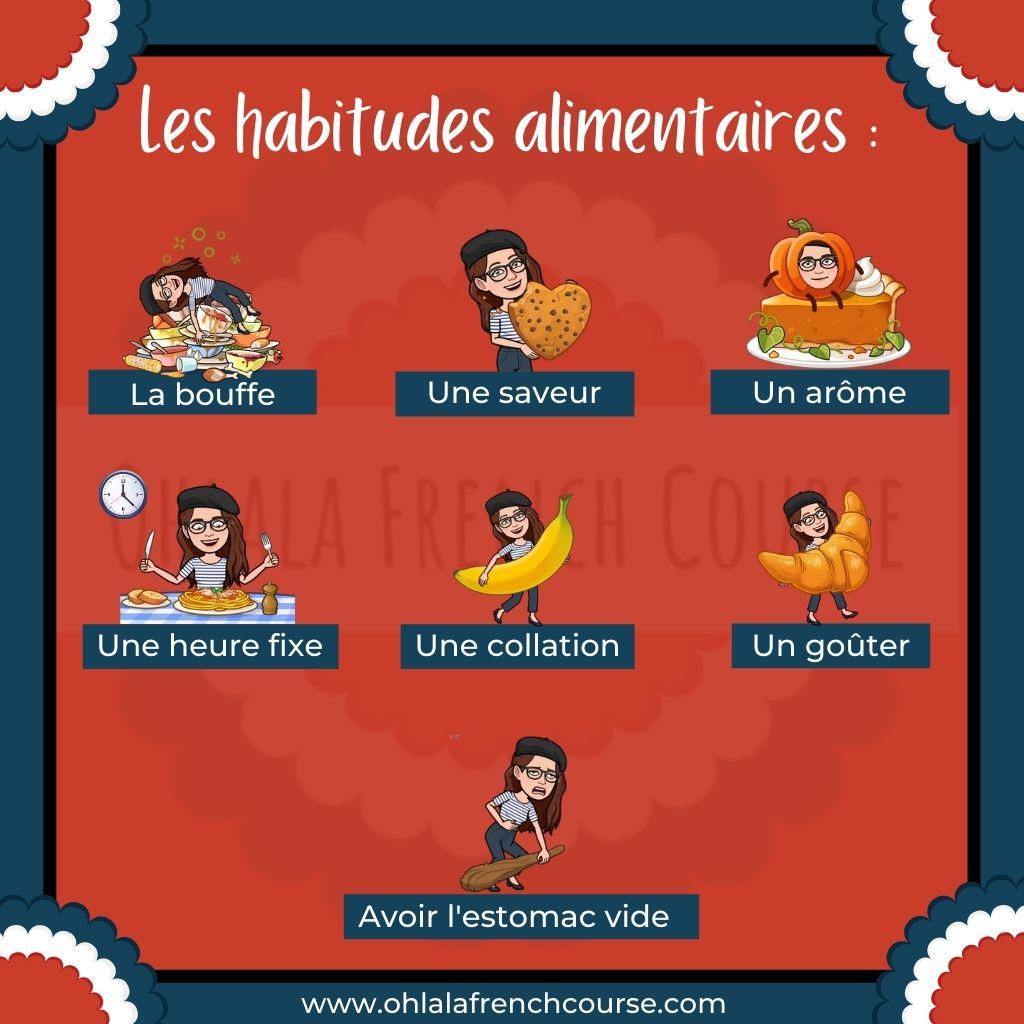 Vocabulaire des habitudes alimentairesen français