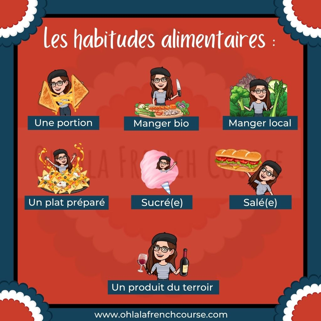 Vocabulary of eating habits in French