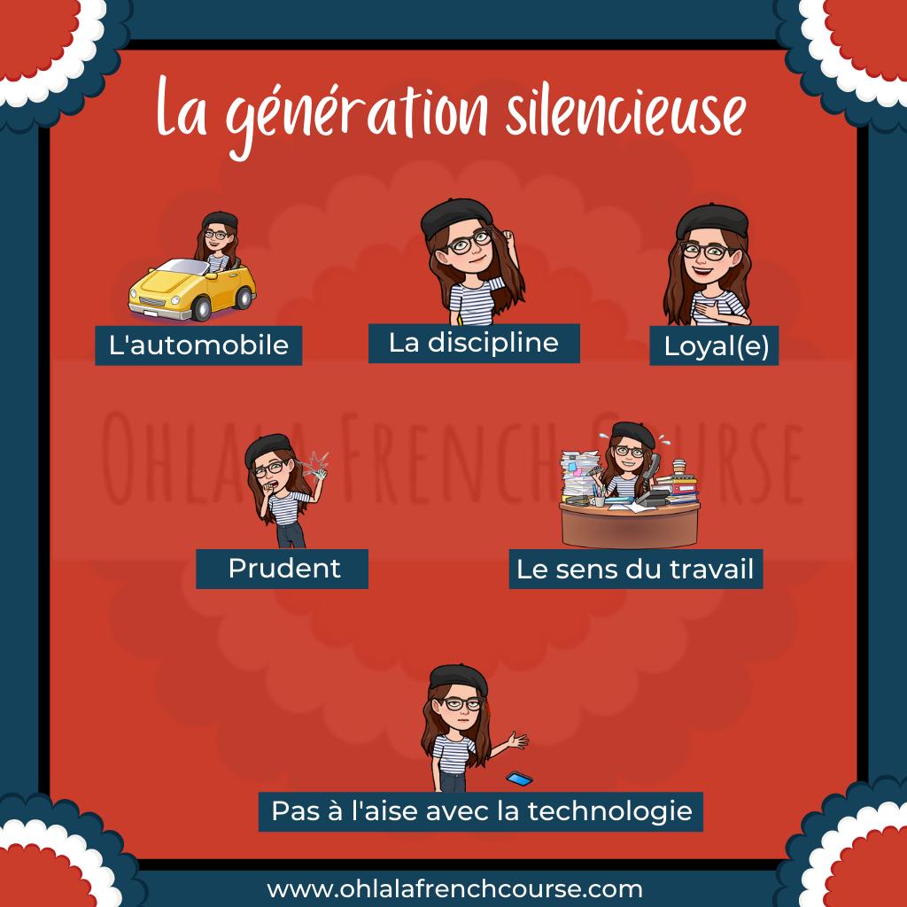 Vocabulaire de la génération silencieuse en français