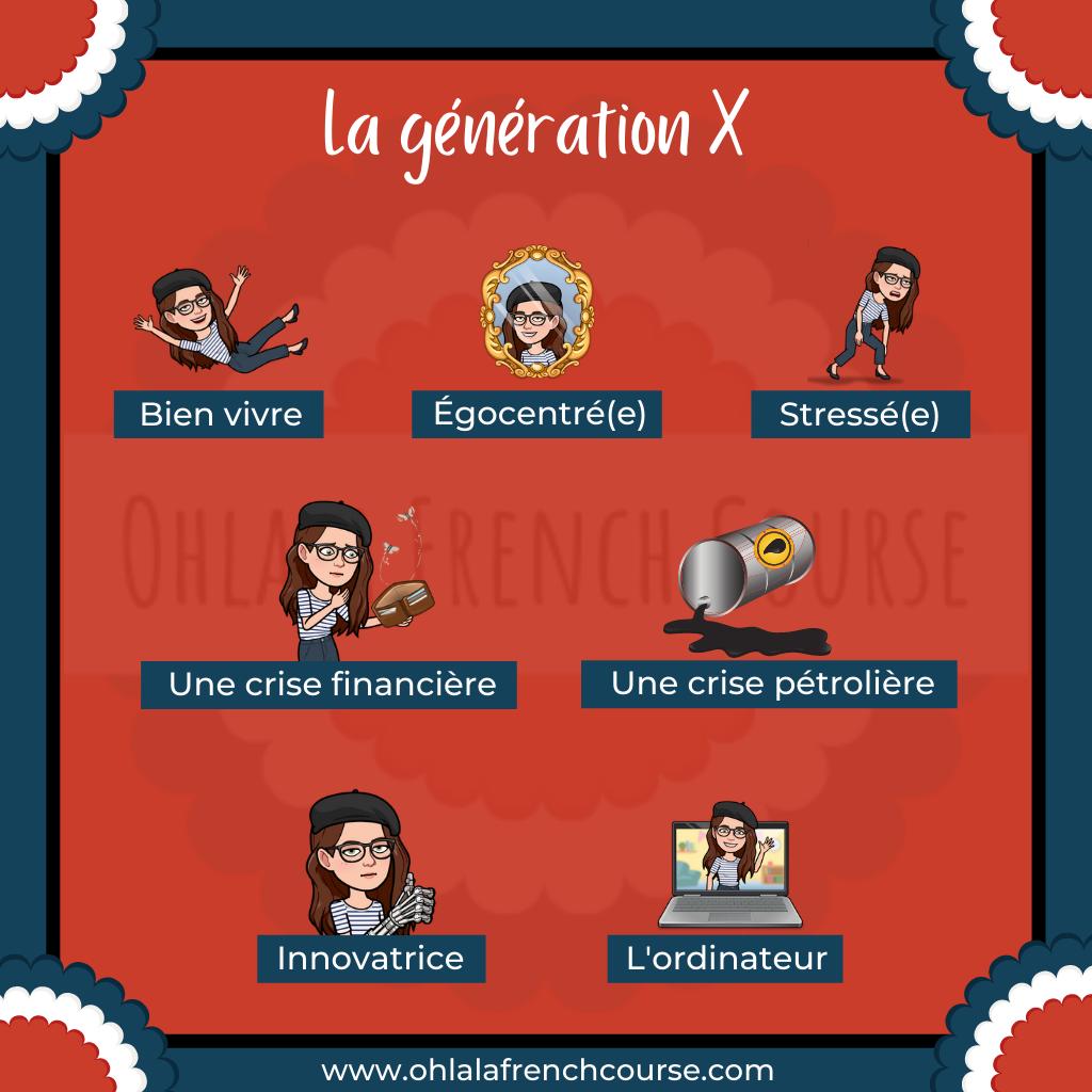 Vocabulaire de la génération X en français