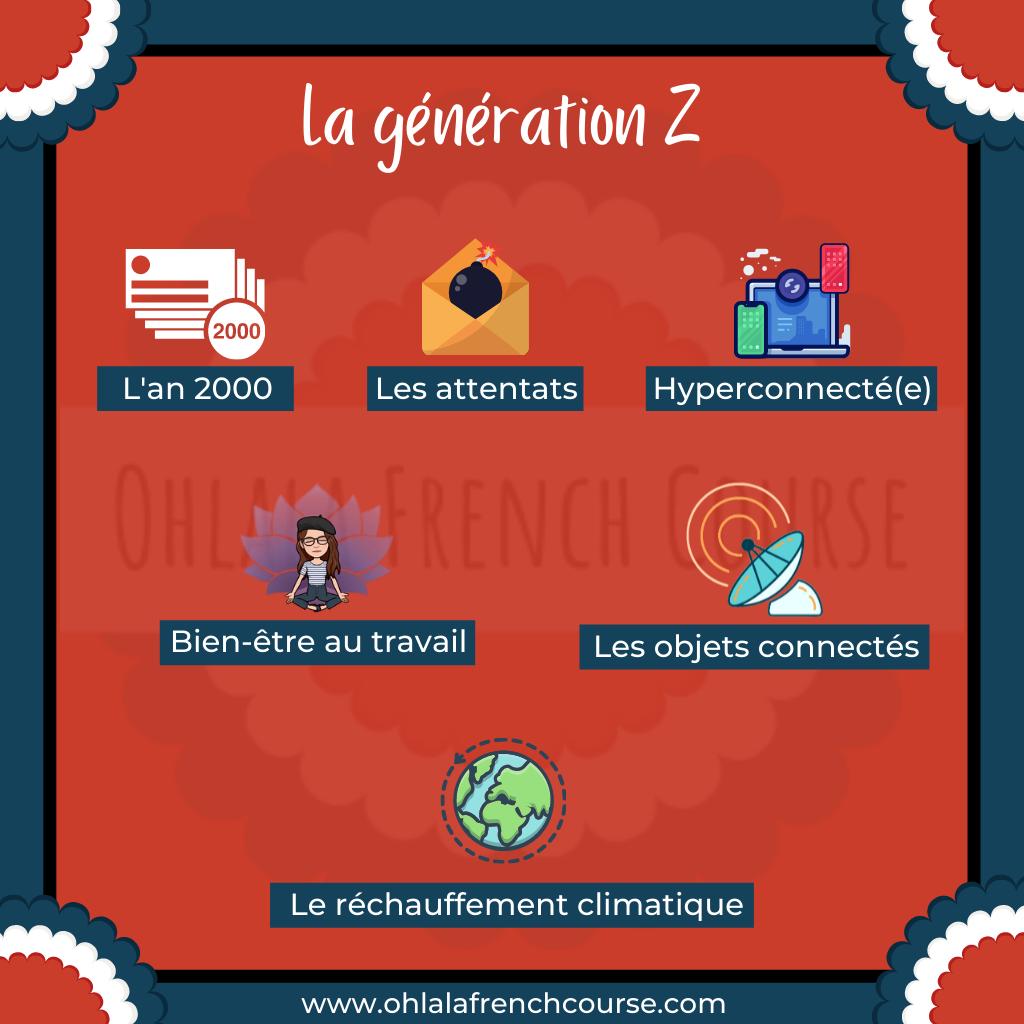 Vocabulaire de la génération Z en français