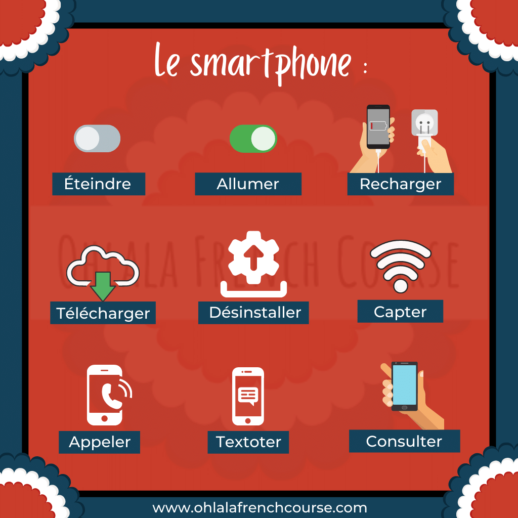 French smartphone vocabulary