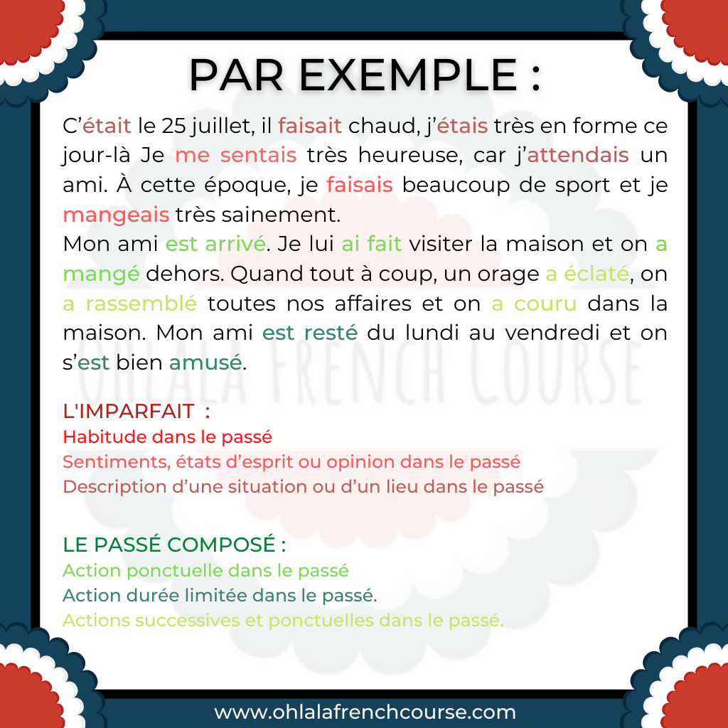 Example of use of the passé composé and imparfait tense