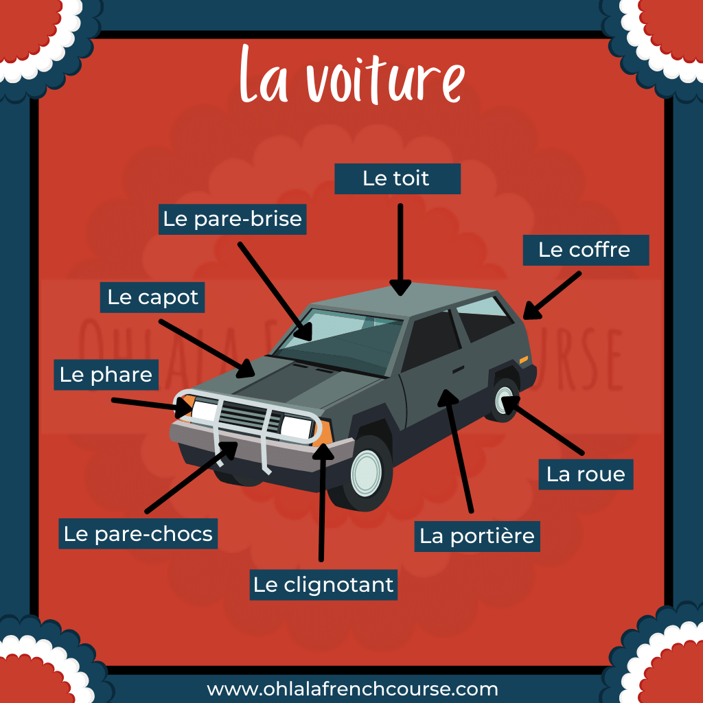 Driving and car vocabulary in French