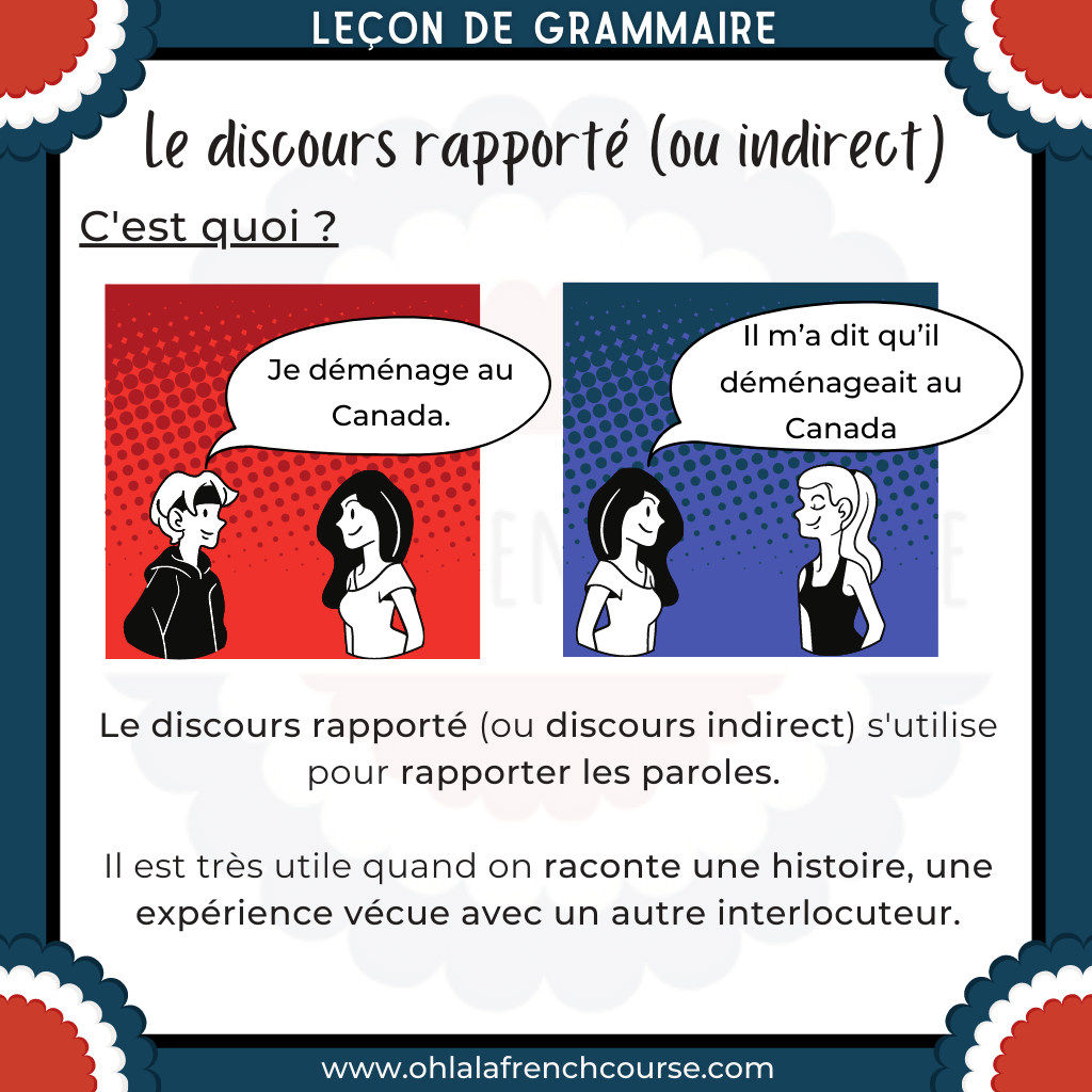 What is reported speech or indirect speech in French?