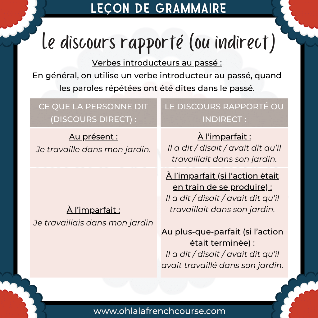 The concordance of tenses in reported speech (or indirect speech) in French