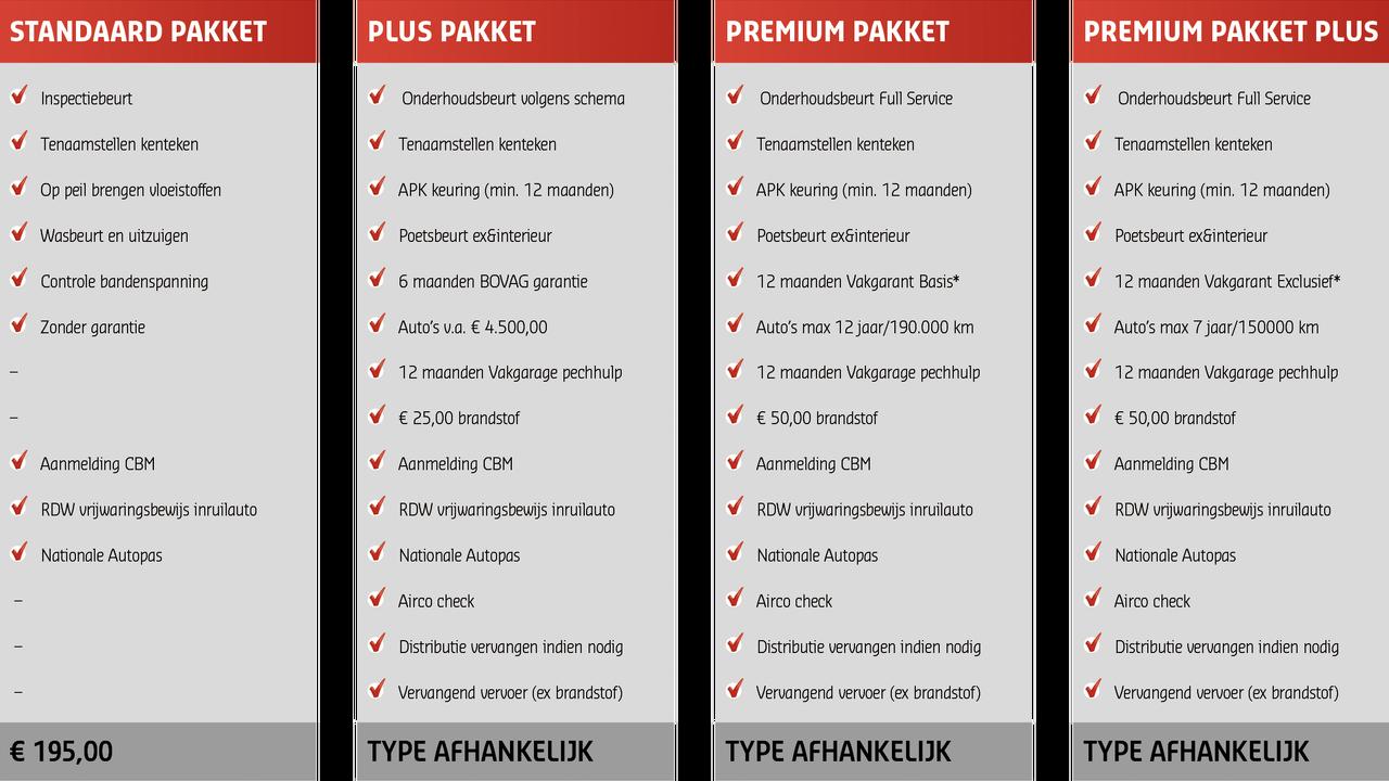 Autoweerd_Afleverpakketten_A4.png