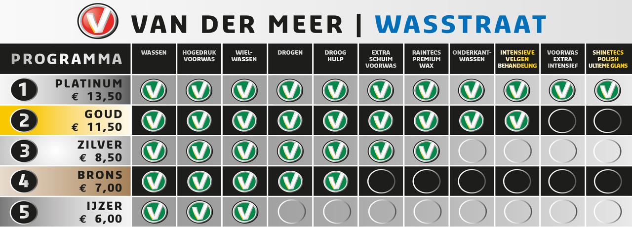 VG_vandermeer_wasstraat_1.jpg