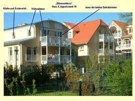 der obere Balkon gehört zur Ferienwohnung und ist zur Südseite ausgerichtet die Fenster sind lt. Beschriftung den Zimmern zugeordnet.