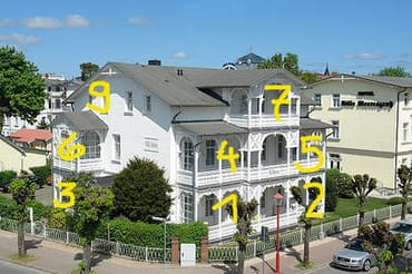 Die Ziffer 3 zeigt die Lage Ihres Appartments in der Villa Iduna.
