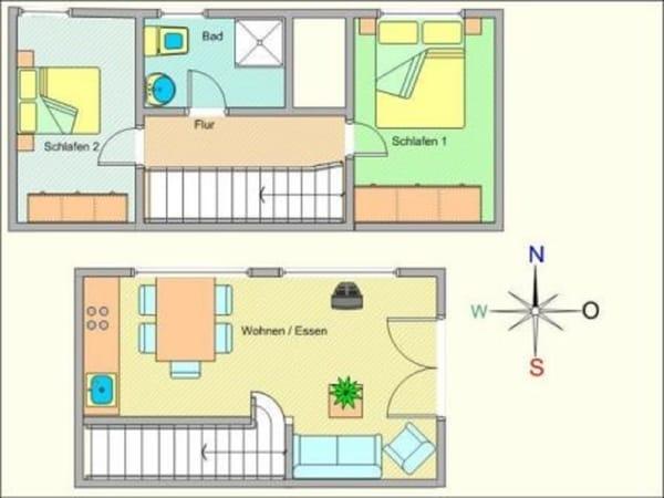 Aufteilung der Wohnung