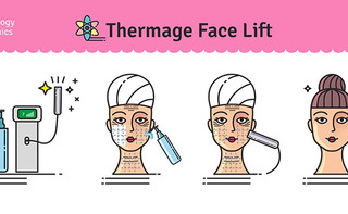 Thermage corpo
