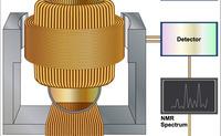 Spettroscopio | Pazienti.it