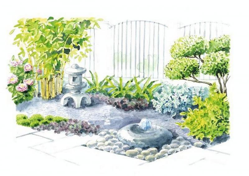 Ogródek japoński z bonsai - projekt