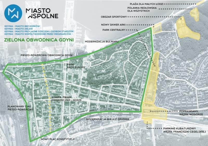 Projekt utworzenia Zielonej Obwodnicy Gdyni