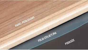 Warstwy podłoża pod panelami podłogowymi