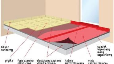 Układanie płytek na tarasie z zastosowaniem mat uszczelniająco-odcinających
