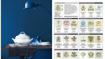 Sygnatury na starej porcelanie