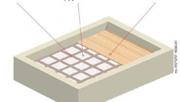 Dach o odwróconym układzie warstw zabezpieczony deskami drewnianymi.