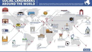 Mapa najczęściej oznaczanych przez użytkowników Facebooka obiektów, źródło: http://newsroom.fb.com