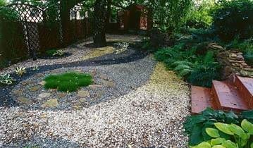 Pod całą kamienną nawierzchnią ułożono agrowłókninę - dzięki niej żwirowa nawierzchnia nie przerasta chwastami, a woda może swobodnie wsiąkać w grunt.