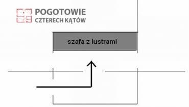 Lokalizacja lustra i drzwi