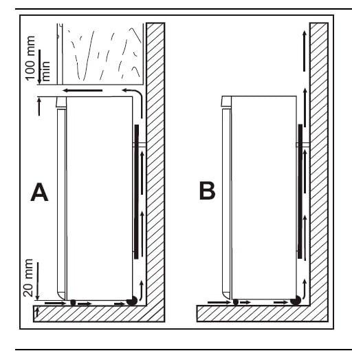 Zasady montażu lodówki wolno stojącej