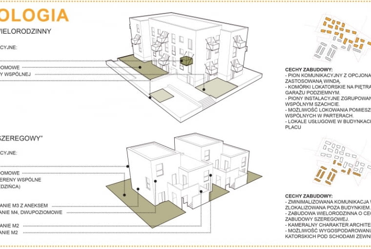 Dom modelowy - wyniki konkursu