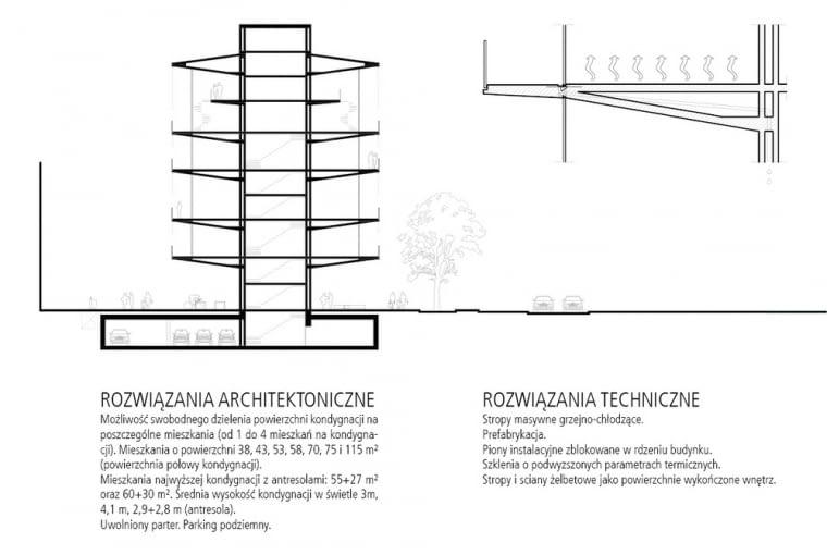 TRZONOWIEC - projekt dla osiedla Nowe Żerniki