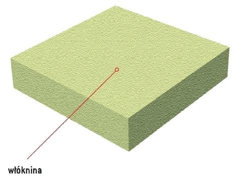 Budowa membrany dachowej jednowarstwowej