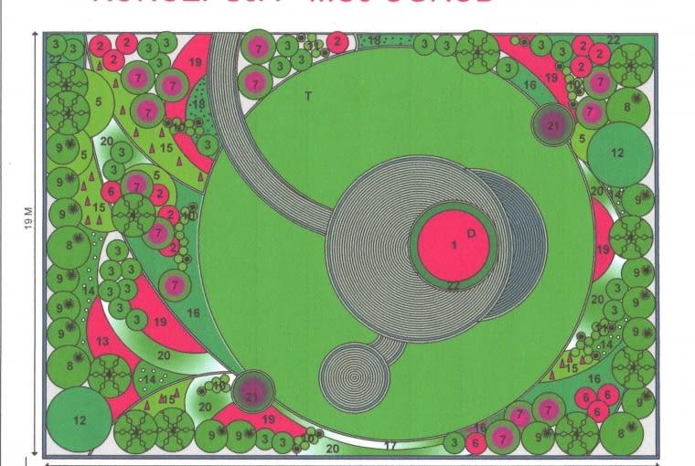 Prace konkursowe - Mój Ogród - projekt ogrodu, który kiedyś stworzę