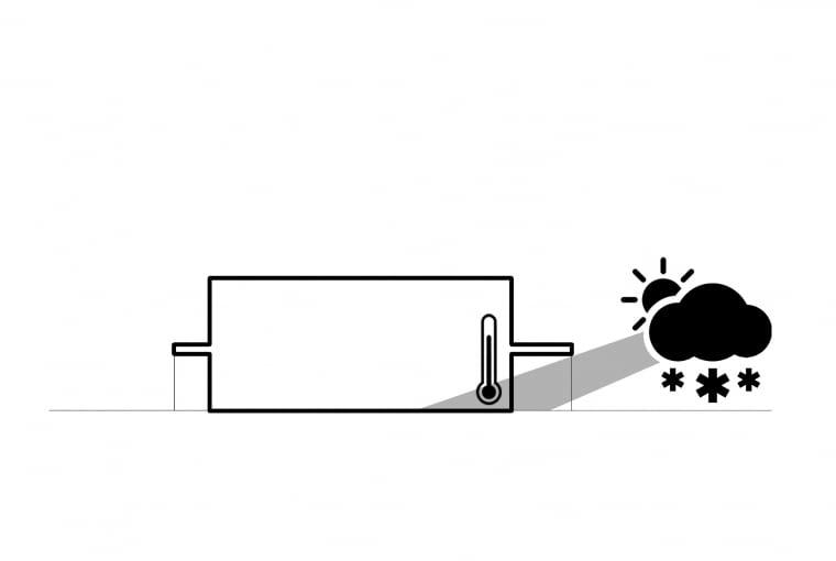 Idea - rysunek przedstawia kolejne stadia projektowania