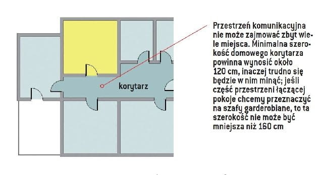 Długi, wąski i ciemny korytarz może dobrze łączyć pomieszczenia, ale szpeci wnętrze domu