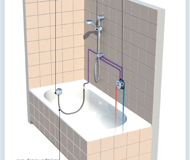 Schemat podłączeń cieplej i zimnej wody dla wanny z perlatorem umieszczonym w pokrętle przelewu