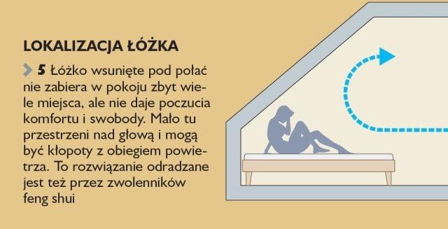 Lokalizacja łóżka na poddaszu
