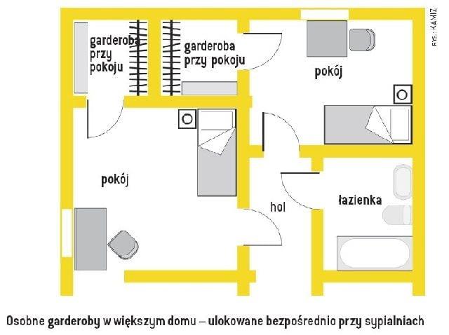 W dużym domu wygodne są garderoby usytuowane bezpośrednio przy sypialniach/pokojach