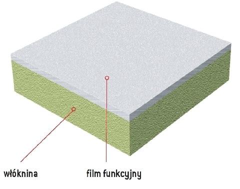 Budowa membrany dachowej dwuwarstwowej