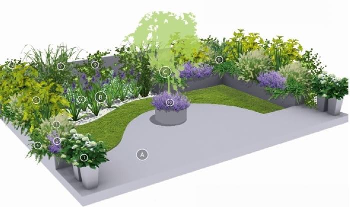 Projekt ogrodu na dachu parkingu