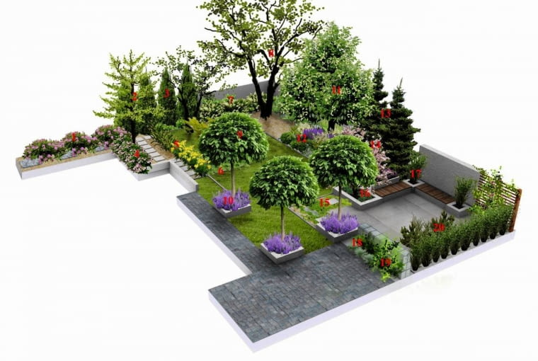 Projekt ogrodu i plan nasadzeń