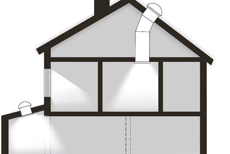 Dzięki świetlikom tunelowym architekci mogą swobodniej projektować wnętrza, nie martwiąc się o dostęp do światła dziennego