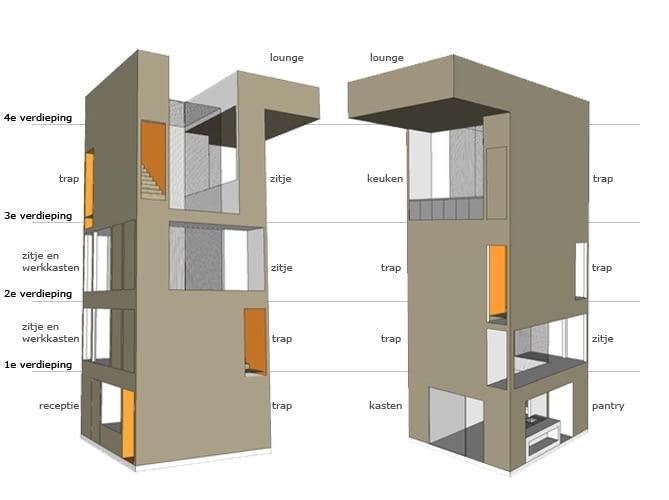 kubuswoningen, cube houses, piet blom, rotterdam, holandia, hostel
