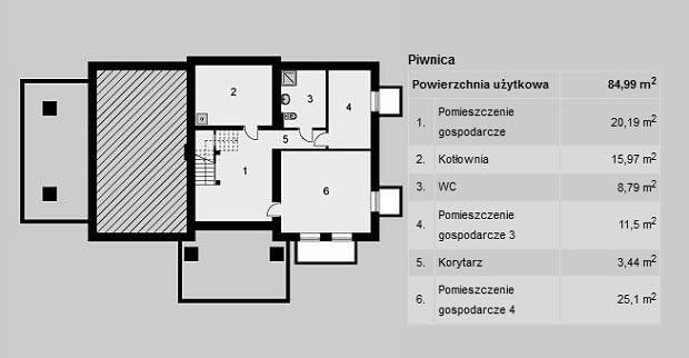 projekty domów, plany domów
