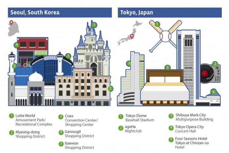 Najczęściej oznaczane przez użytkowników Facebooka obiekty w miastach na świecie, źródło: http://newsroom.fb.com