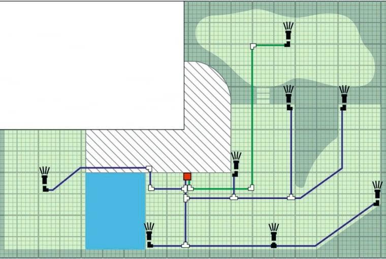 Projekt systemu nawadniania