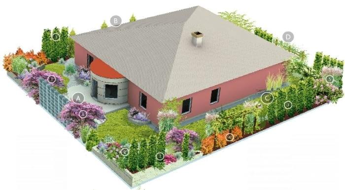 Projekt tajemniczego ogrodu traw