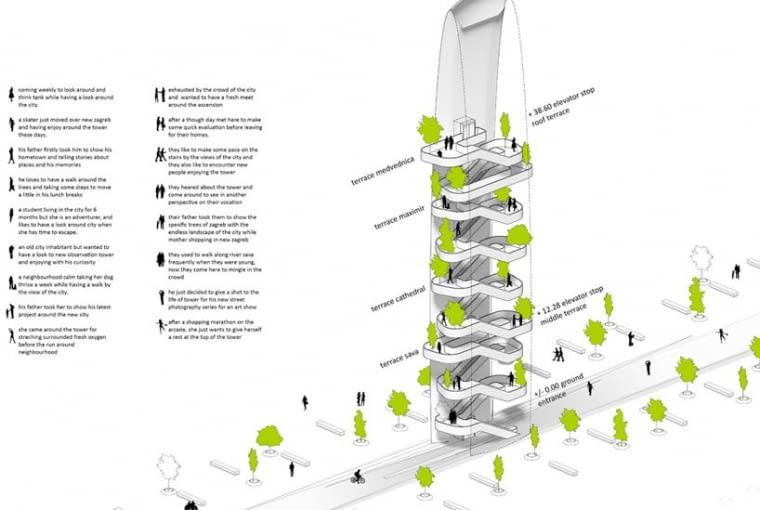 Ascencion - wieża widokowa z Zagrzebiu. Proj. Superspace.