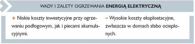 Wady i zalety ogrzewania energią elektryczną